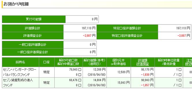 0409-result