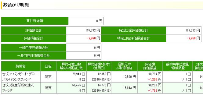 0516-result