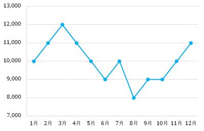 0602-graph