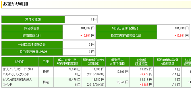 セゾン投信の評価額