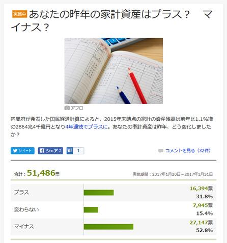 0127_ishiki-chosa
