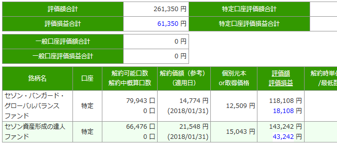 0203-result